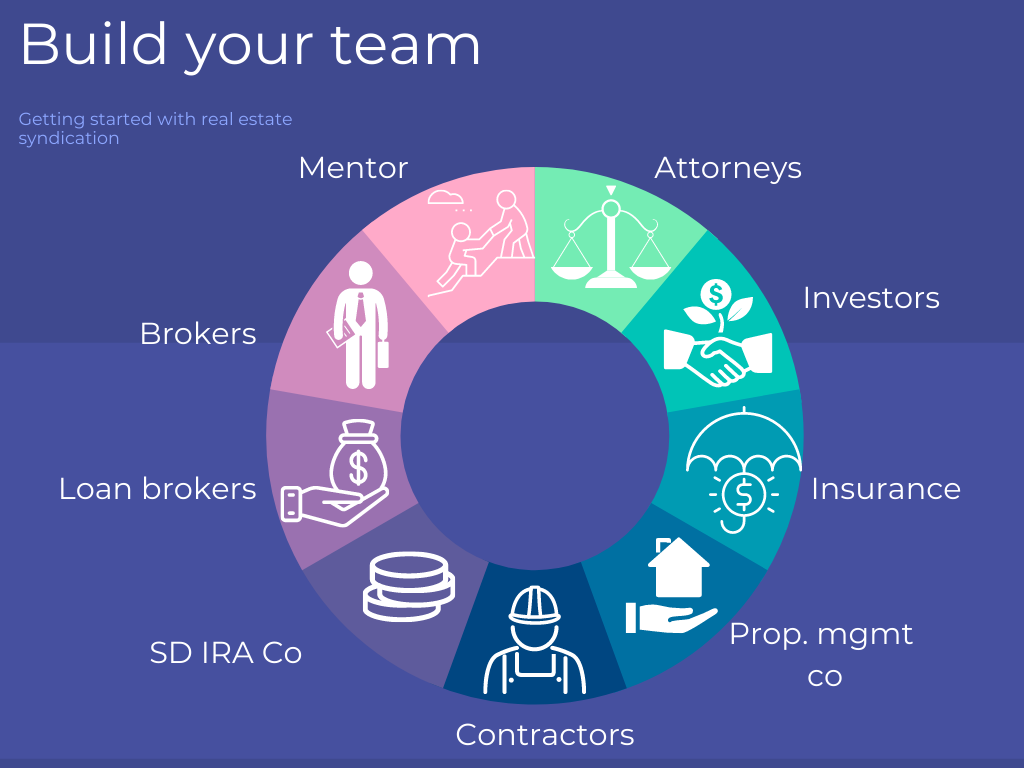 How to build your team as a real estate syndicator