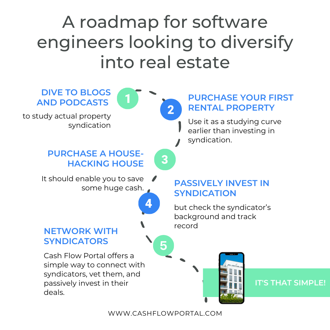 a-roadmap-for-software-engineers-looking-to-diversify-into-real-estate