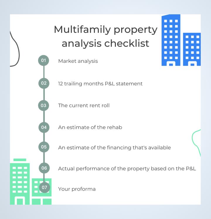 Multifamily property analysis checklist